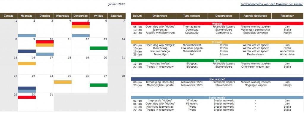 Contentkalender-totaal